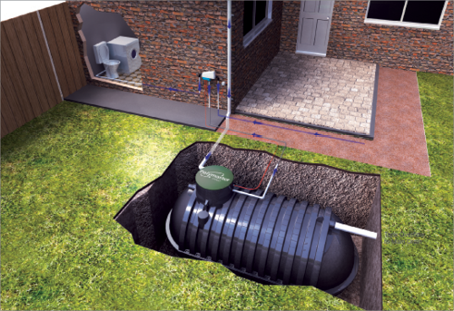 A rendered diagram shows the side of a home adjacent to the bathroom, with pipes feeding from the washing machine and other greywater producers to a central collection point. Downpipe flow is also directed into the central collection point, which feeds into a water tank that is buried beneath the property's lawn.